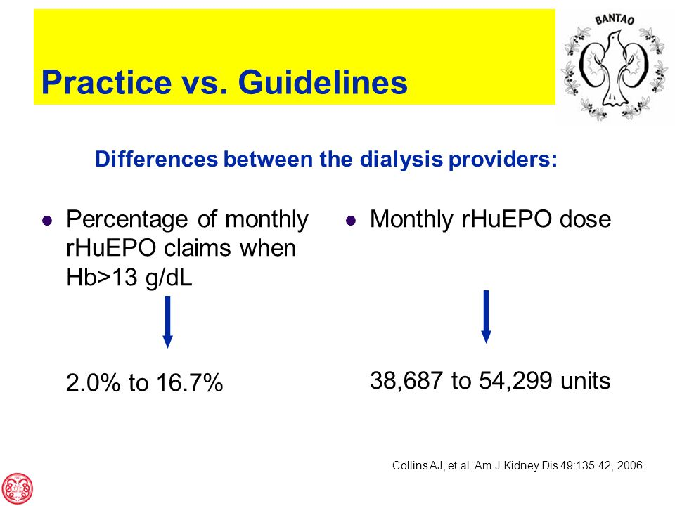 Percentage of monthly rHuEPO claims when Hb>13 g/dL 2.0% to 16.7% Monthly rHuEPO dose 38,687 to 54,299 units Practice vs.
