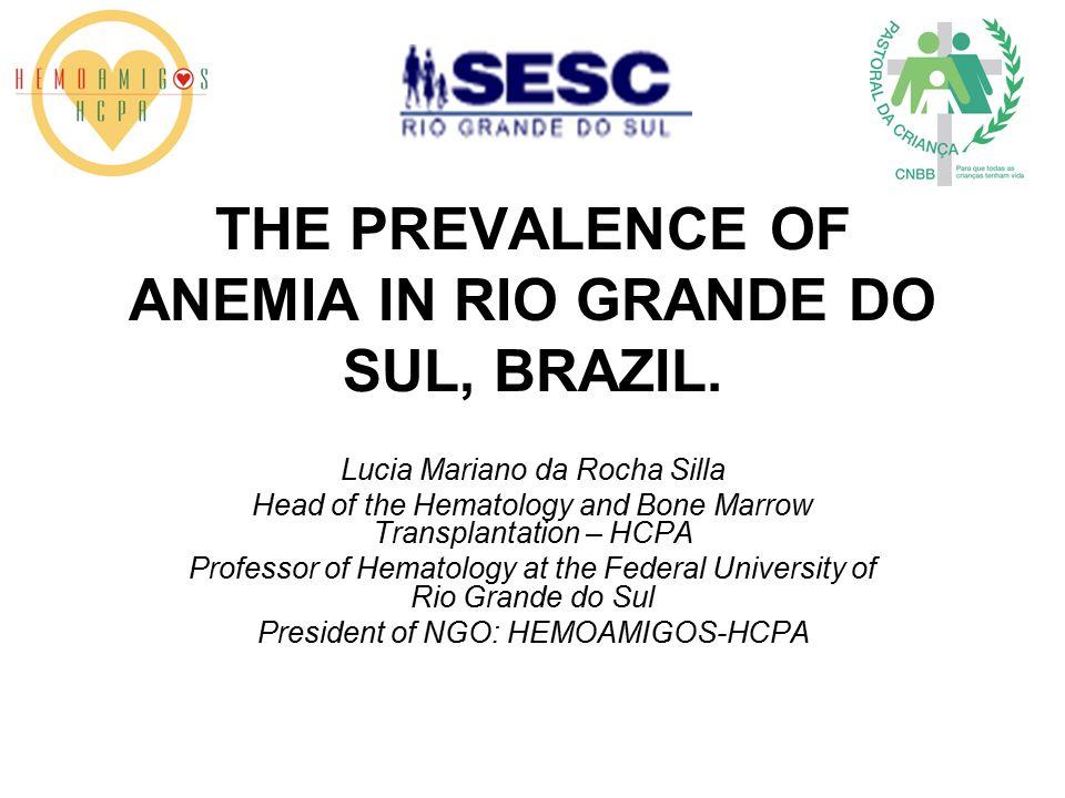 Bagé Rio Grande do Sul 44,2% Hg inferior a 11 em crianças 44,2% 36,3% Hg inferior a 12 em mulheres 36,3% F.