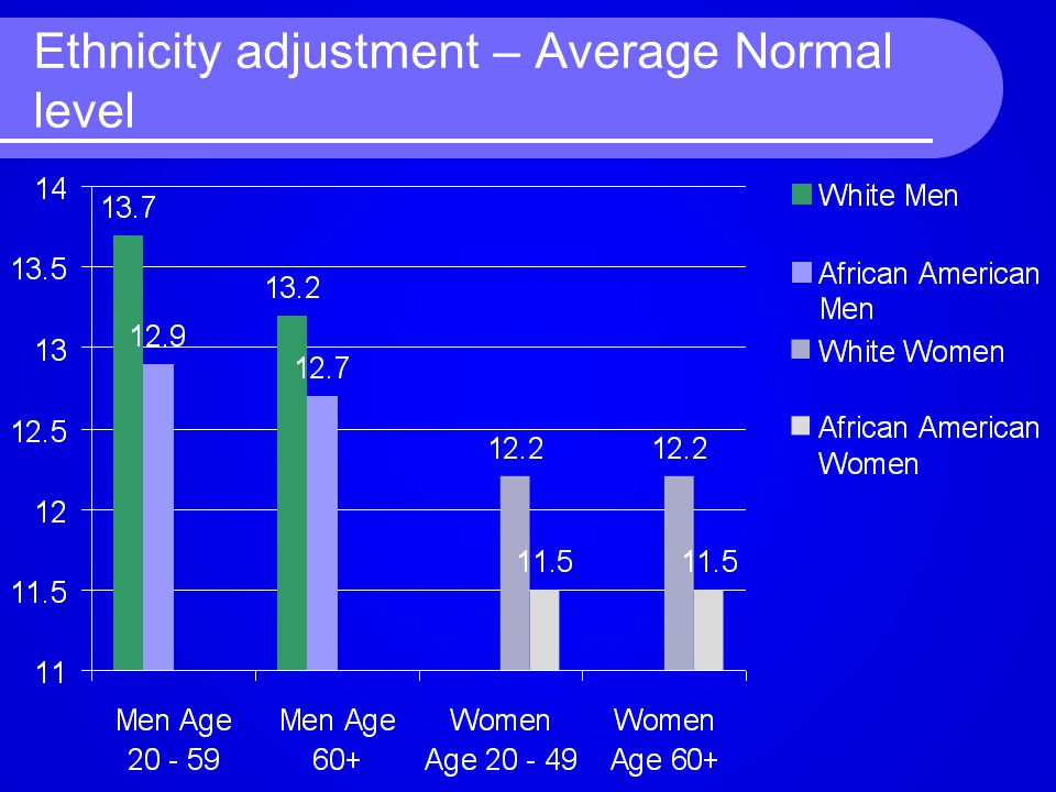 MCV & iron deficiency anemia (IDA) Result (fL)Probability of IDA < 7084.3% 70 -7458.6% 75 -7930% 80-8428.1% 85 -8924.6% > 9011.1%