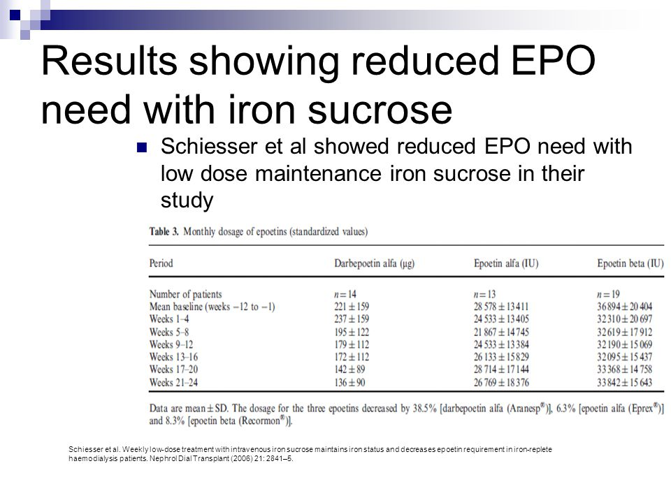 Results showing reduced EPO need with iron sucrose Schiesser et al showed reduced EPO need with low dose maintenance iron sucrose in their study Schie