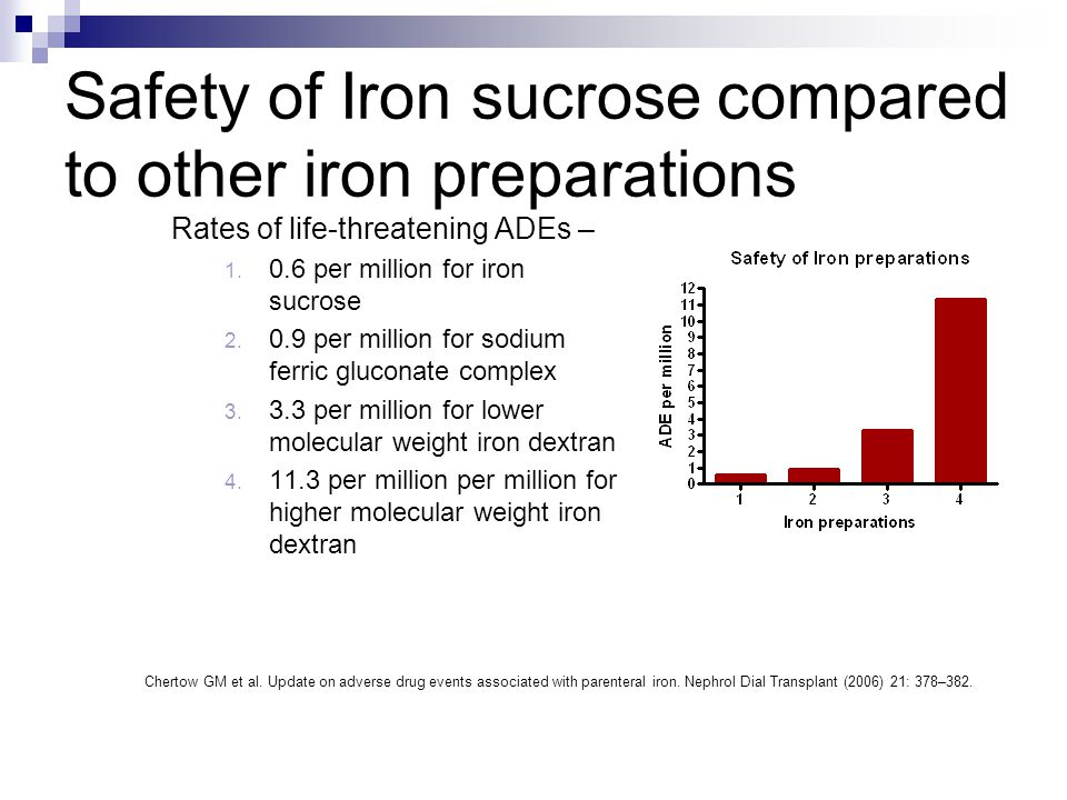 Safety of Iron sucrose compared to other iron preparations Rates of life-threatening ADEs – 1. 0.6 per million for iron sucrose 2. 0.9 per million for
