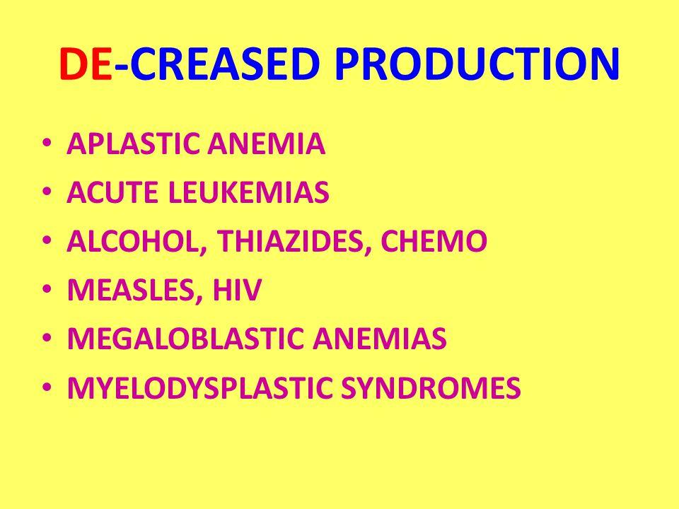 DE-CREASED PRODUCTION APLASTIC ANEMIA ACUTE LEUKEMIAS ALCOHOL, THIAZIDES, CHEMO MEASLES, HIV MEGALOBLASTIC ANEMIAS MYELODYSPLASTIC SYNDROMES