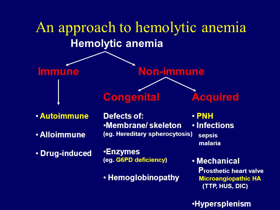 An approach to hemolytic anemia ImmuneNon-immune CongenitalAcquired Defects of: Membrane/ skeleton (eg.