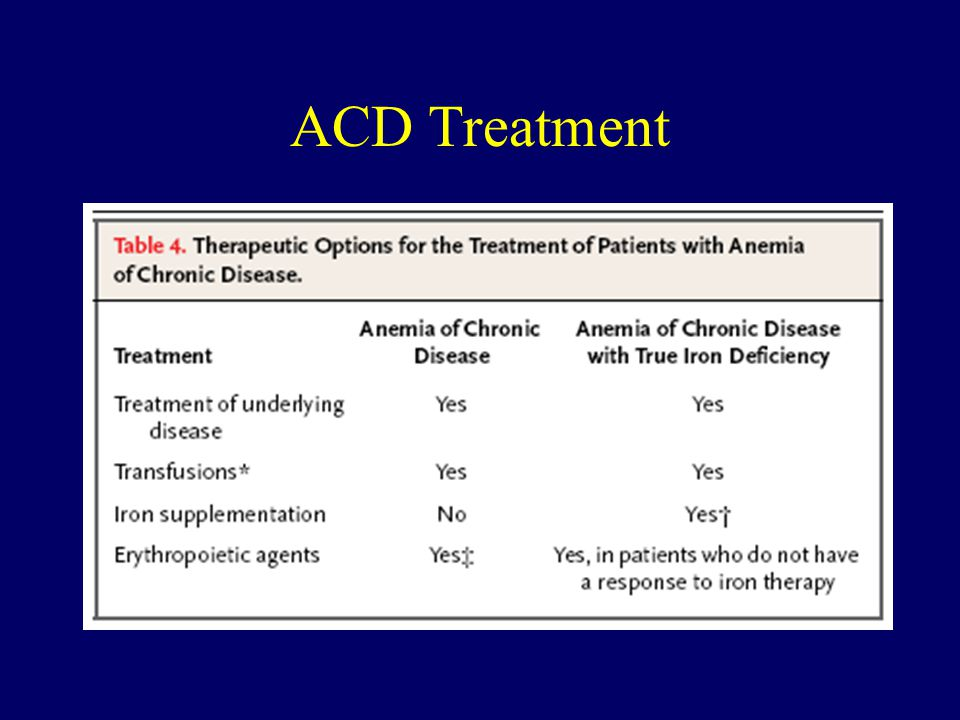 ACD Treatment