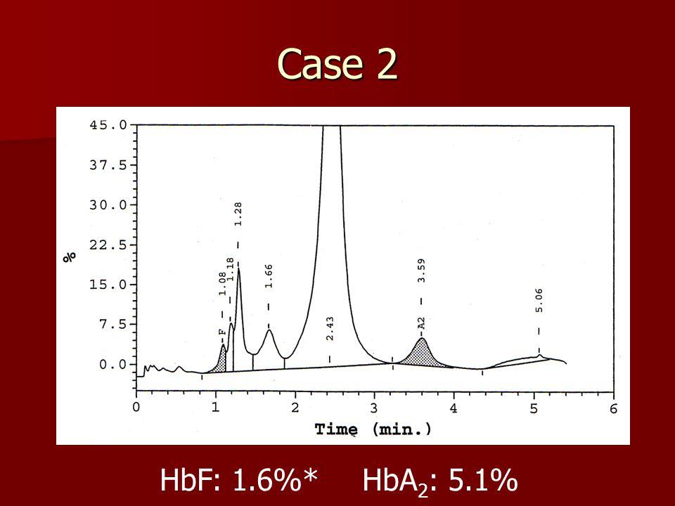 Case 2 HbF: 1.6%*HbA 2 : 5.1%