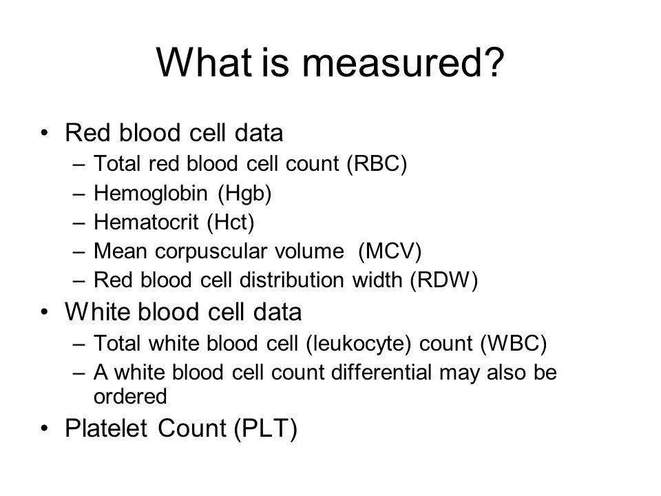 Blood Urea Nitrogen The BUN measures the amount of urea nitrogen in the blood.