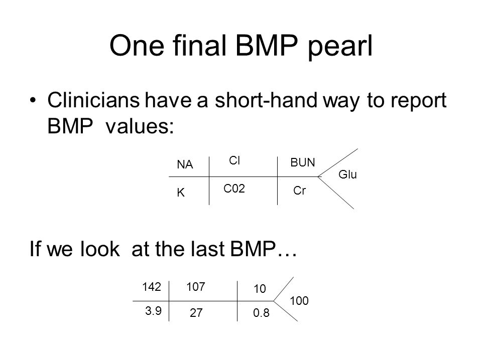 One final BMP pearl Clinicians have a short-hand way to report BMP values: If we look at the last BMP… NA K Cl C02 BUN Cr Glu 142 3.9 107 27 10 0.8 10