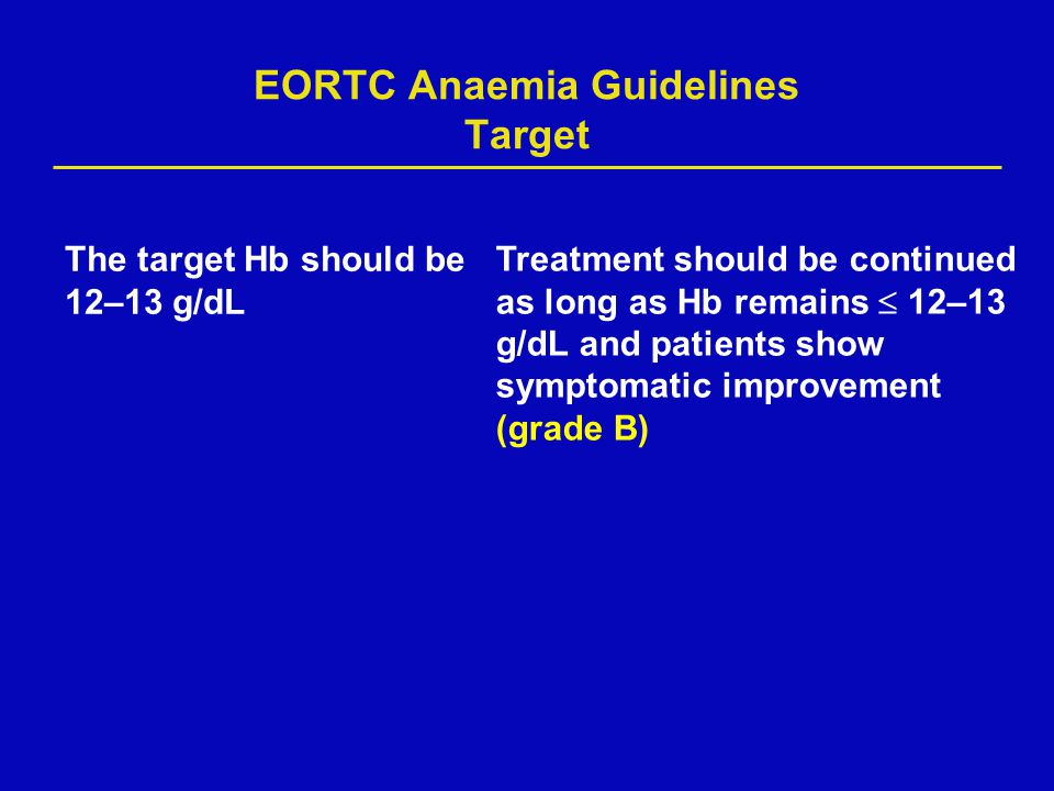 EORTC Anaemia Guidelines Target The target Hb should be 12–13 g/dL Treatment should be continued as long as Hb remains  12–13 g/dL and patients show