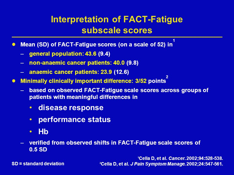 Interpretation of FACT-Fatigue subscale scores Mean (SD) of FACT-Fatigue scores (on a scale of 52) in 1 –general population: 43.6 (9.4) –non-anaemic c