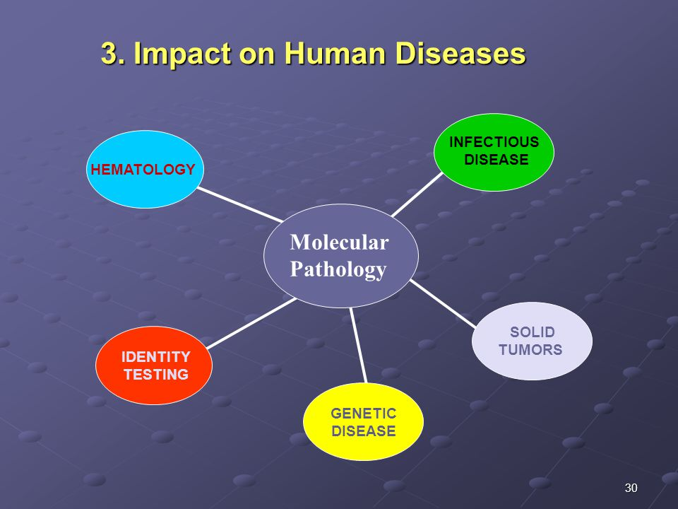 30 HEMATOLOGY INFECTIOUS DISEASE IDENTITY TESTING GENETIC DISEASE SOLID TUMORS Molecular Pathology 3.