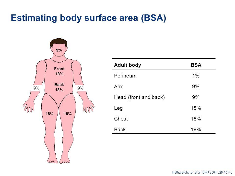 Estimating body surface area (BSA) 9% Front 18% Back 18% 9% 18% Hettiaratchy S, et al. BMJ 2004;329:101–3 Adult bodyBSA Perineum1% Arm9% Head (front a