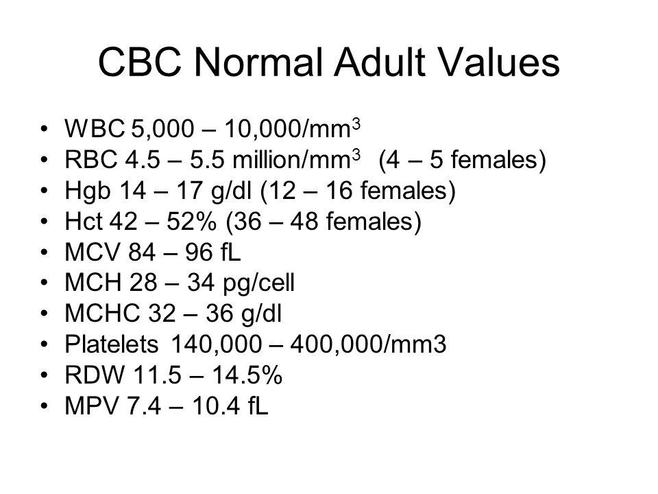 CBC Normal Adult Values WBC 5,000 – 10,000/mm 3 RBC 4.5 – 5.5 million/mm 3 (4 – 5 females) Hgb 14 – 17 g/dl (12 – 16 females) Hct 42 – 52% (36 – 48 fe