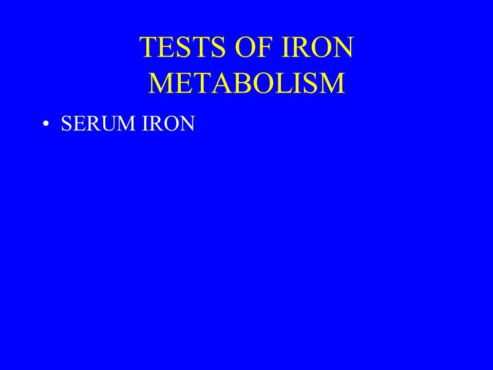 TESTS OF IRON METABOLISM SERUM IRON