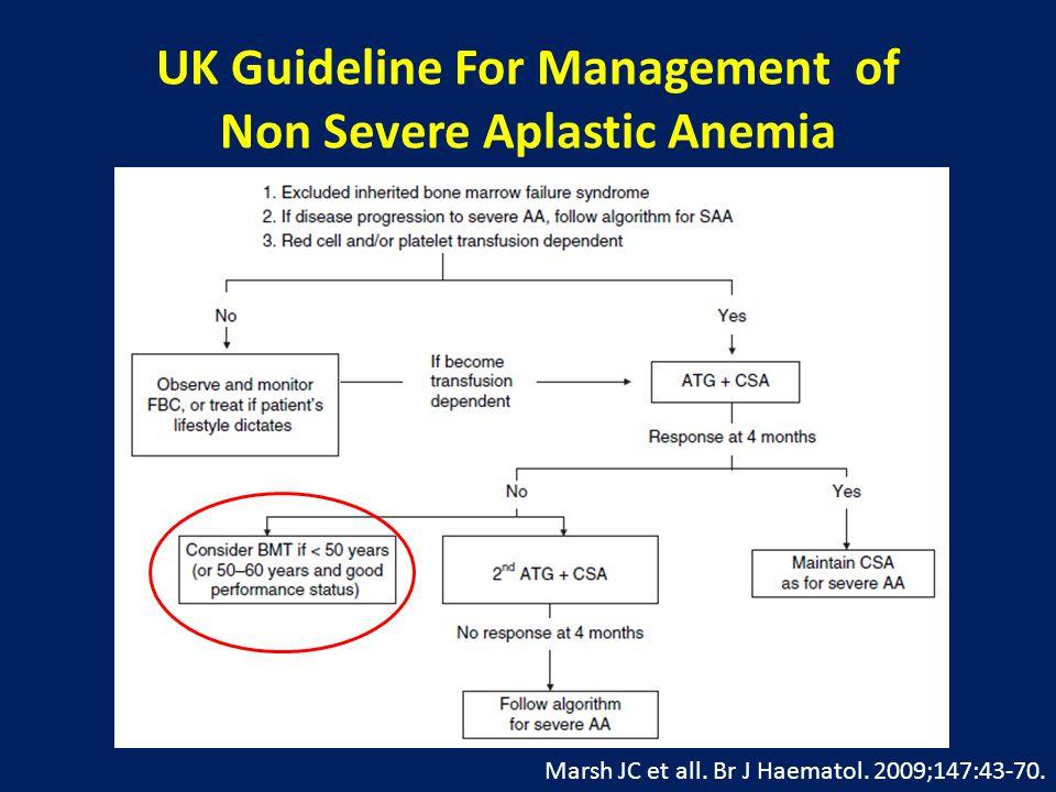 UK Guideline For Management of Non Severe Aplastic Anemia Marsh JC et all.