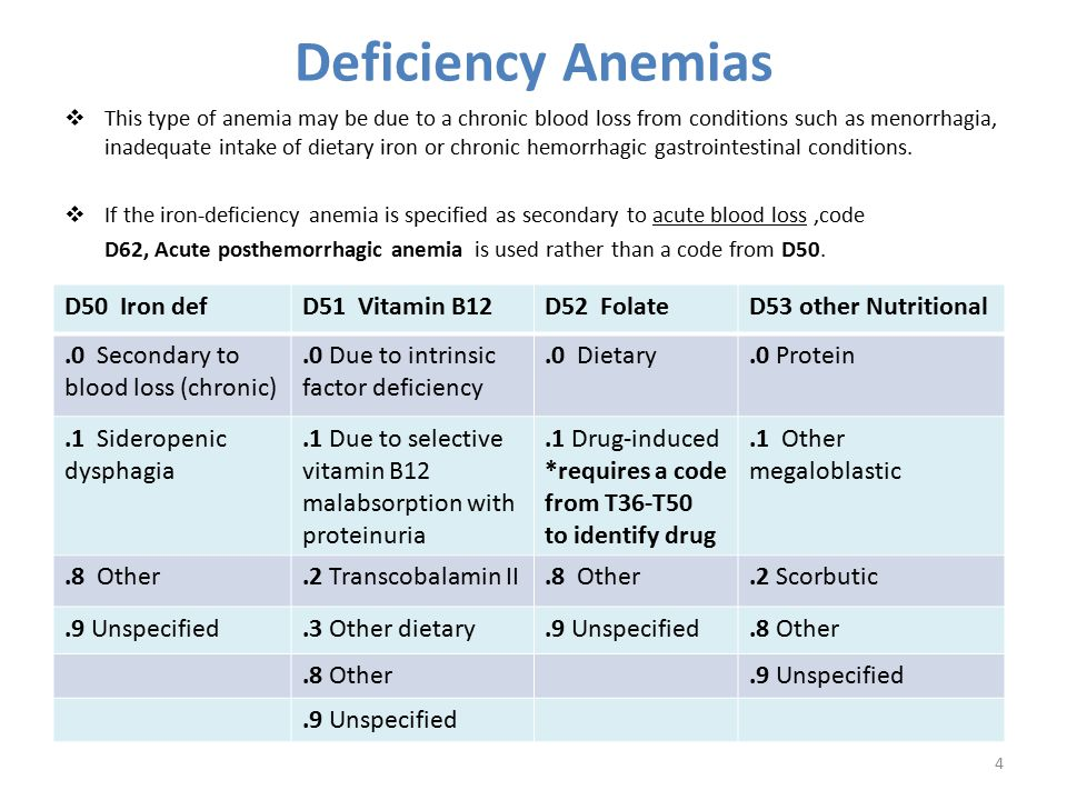 Deficiency Anemias  This type of anemia may be due to a chronic blood loss from conditions such as menorrhagia, inadequate intake of dietary iron or