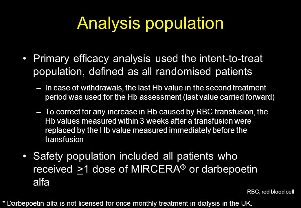 Analysis population Primary efficacy analysis used the intent-to-treat population, defined as all randomised patients –In case of withdrawals, the las