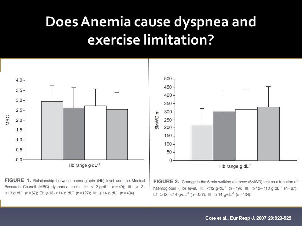 Does Anemia cause dyspnea and exercise limitation Cote et al., Eur Resp J. 2007 29:923-929