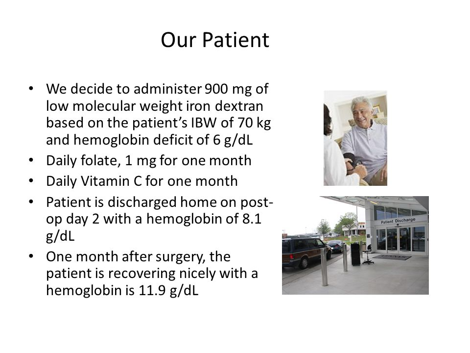 Our Patient We decide to administer 900 mg of low molecular weight iron dextran based on the patient's IBW of 70 kg and hemoglobin deficit of 6 g/dL Daily folate, 1 mg for one month Daily Vitamin C for one month Patient is discharged home on post- op day 2 with a hemoglobin of 8.1 g/dL One month after surgery, the patient is recovering nicely with a hemoglobin is 11.9 g/dL