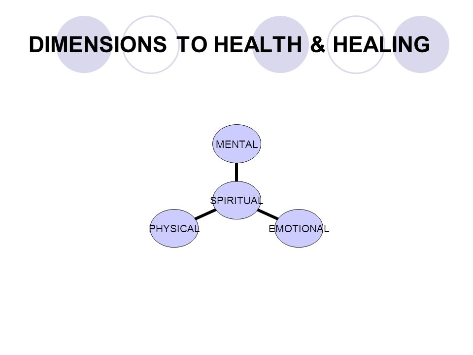 DIMENSIONS TO HEALTH & HEALING SPIRITUAL MENTALEMOTIONALPHYSICAL