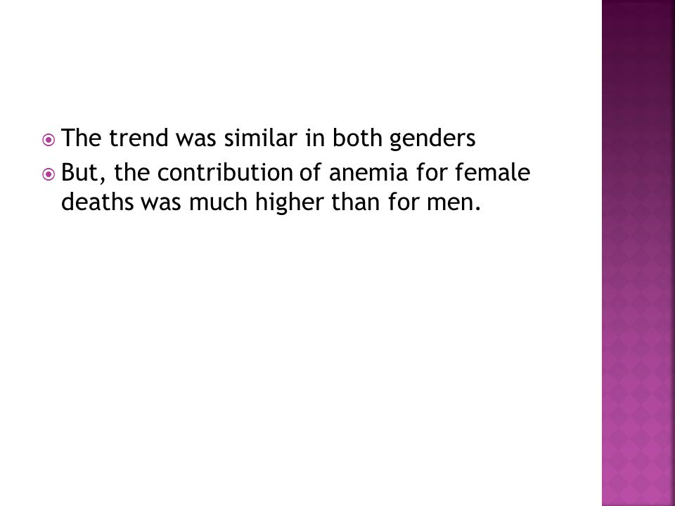  The trend was similar in both genders  But, the contribution of anemia for female deaths was much higher than for men.