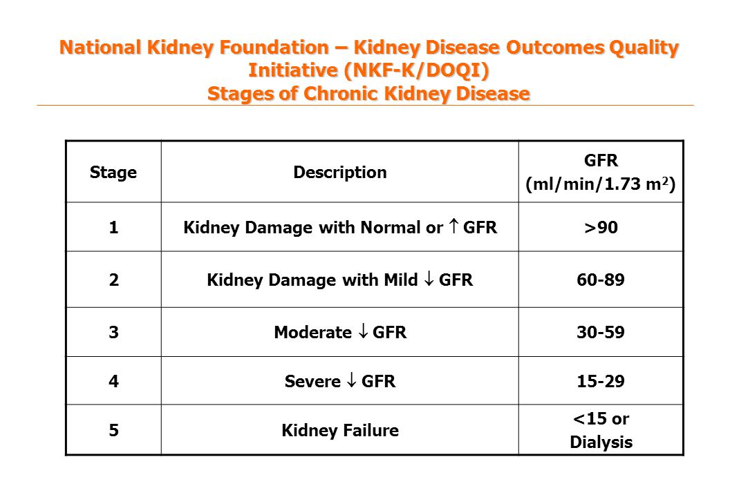 Adapted from Macdougall IC, et al.Kidney Int. 1996;50:1694-1699.