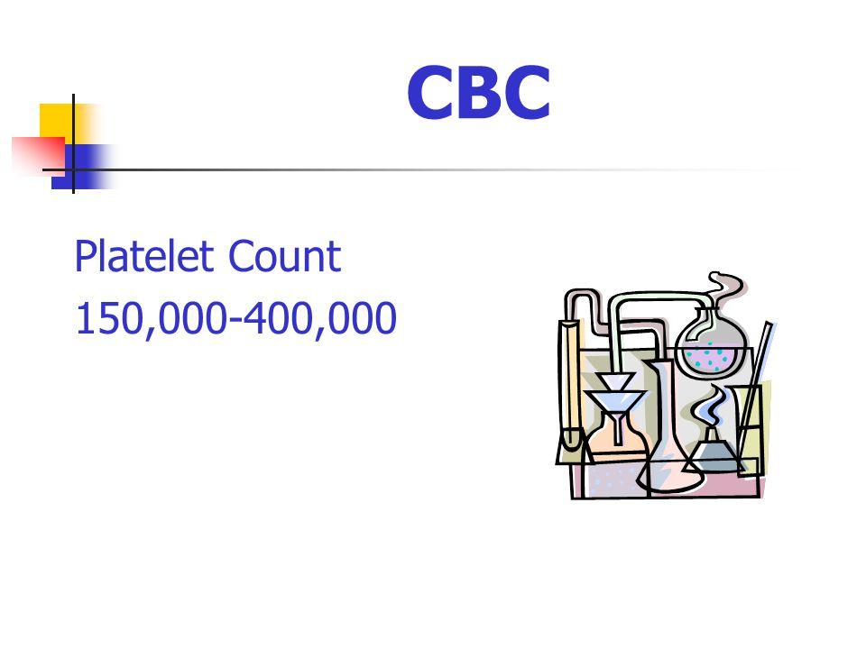 CBC Platelet Count 150,000-400,000
