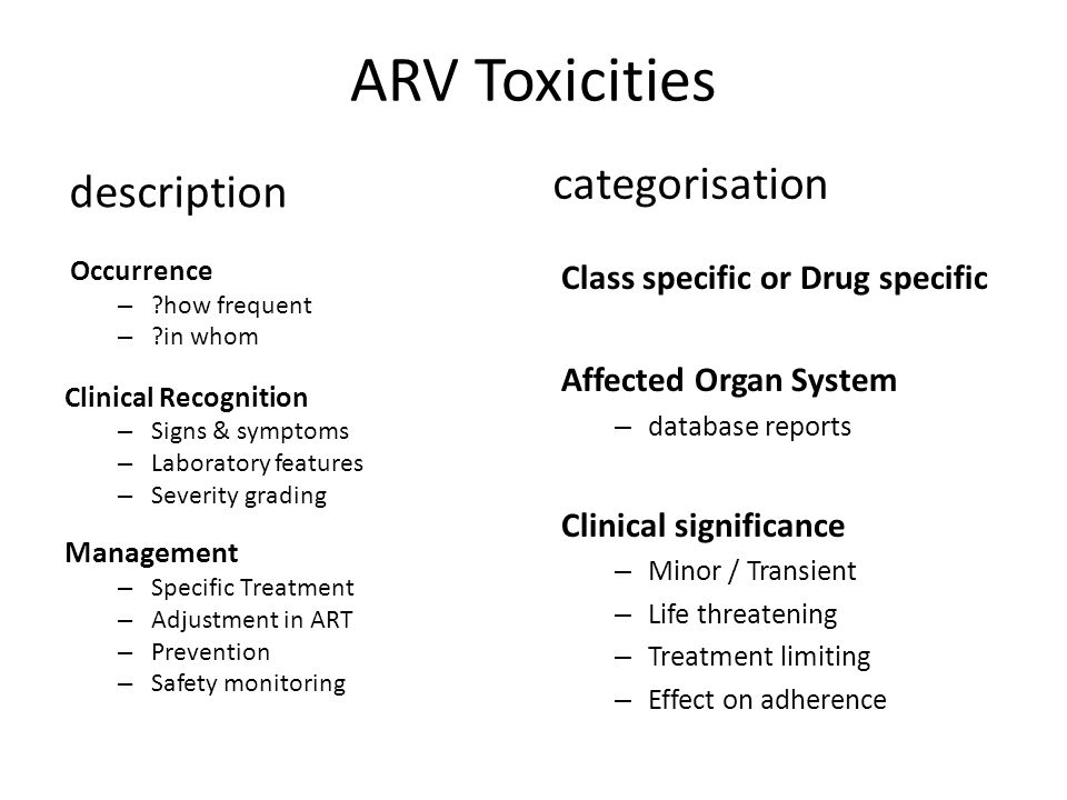 ARV Toxicities description Occurrence – how frequent – in whom Clinical Recognition – Signs & symptoms – Laboratory features – Severity grading Management – Specific Treatment – Adjustment in ART – Prevention – Safety monitoring categorisation Class specific or Drug specific Affected Organ System – database reports Clinical significance – Minor / Transient – Life threatening – Treatment limiting – Effect on adherence