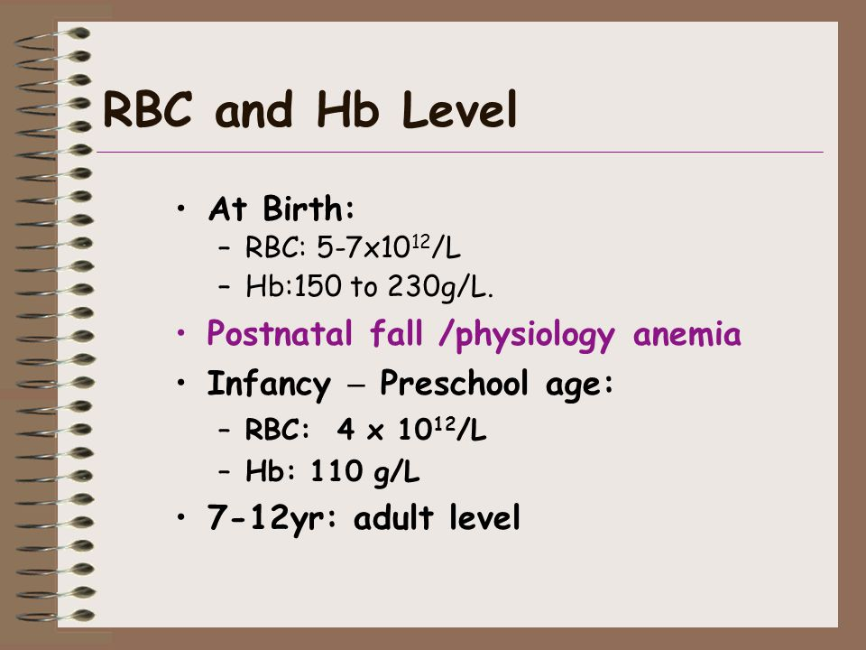 RBC and Hb Level At Birth: –RBC: 5-7x10 12 /L –Hb:150 to 230g/L. Postnatal fall /physiology anemia Infancy  Preschool age: –RBC: 4 x 10 12 /L –Hb: 11