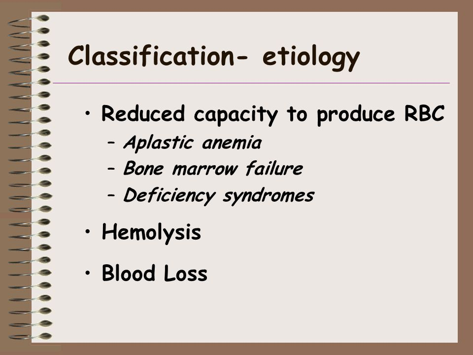 Classification- etiology Reduced capacity to produce RBC –Aplastic anemia –Bone marrow failure –Deficiency syndromes Hemolysis Blood Loss
