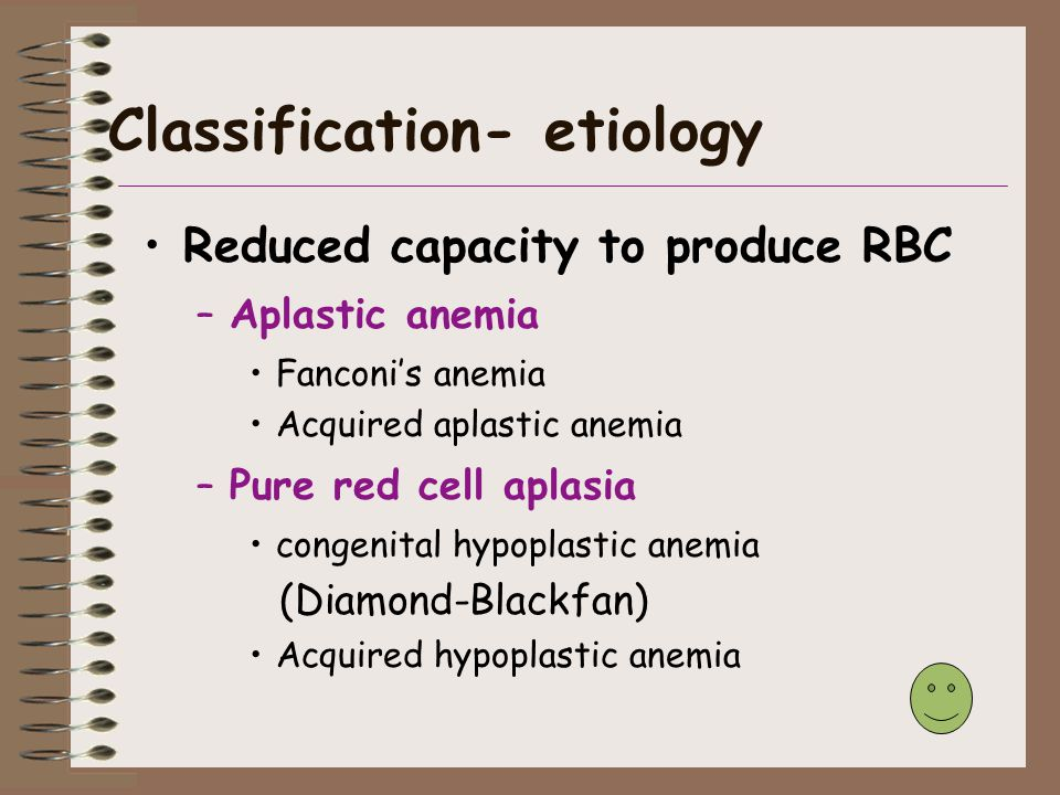 Classification- etiology Reduced capacity to produce RBC –Aplastic anemia Fanconi's anemia Acquired aplastic anemia –Pure red cell aplasia congenital hypoplastic anemia (Diamond-Blackfan) Acquired hypoplastic anemia