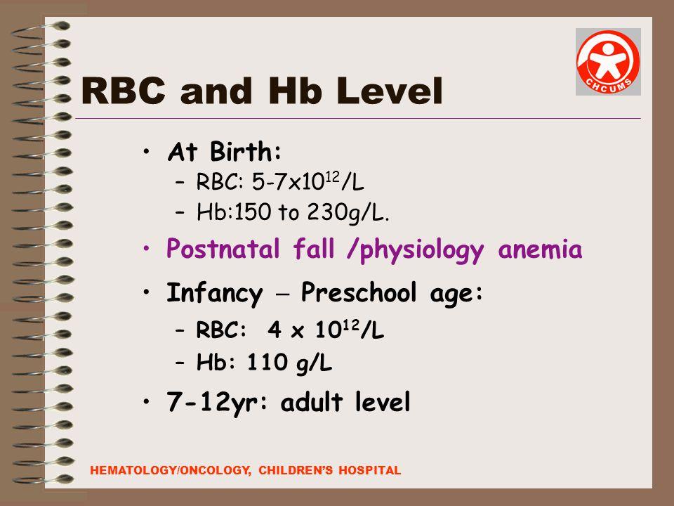 RBC and Hb Level At Birth: –RBC: 5-7x10 12 /L –Hb:150 to 230g/L.