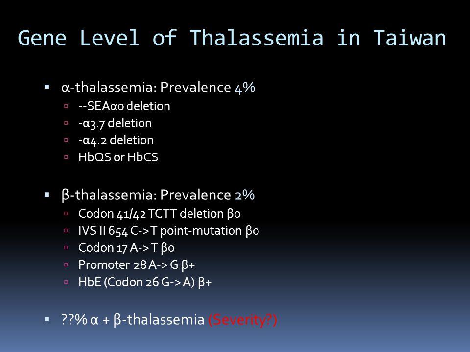 Gene Level of Thalassemia in Taiwan  α-thalassemia: Prevalence 4%  --SEAα0 deletion  -α3.7 deletion  -α4.2 deletion  HbQS or HbCS  β-thalassemia