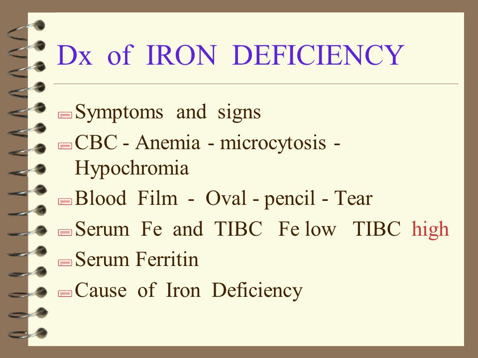 IRON BALANCE ; Ingest mg. per day ; Absorb 1-3 mg.