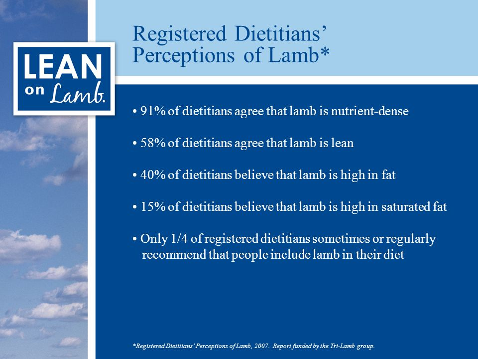 Registered Dietitians' Perceptions of Lamb* 91% of dietitians agree that lamb is nutrient-dense 58% of dietitians agree that lamb is lean 40% of dietitians believe that lamb is high in fat 15% of dietitians believe that lamb is high in saturated fat Only 1/4 of registered dietitians sometimes or regularly recommend that people include lamb in their diet *Registered Dietitians' Perceptions of Lamb, 2007.