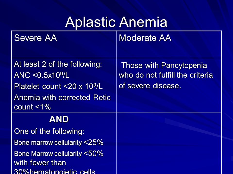 Aplastic Anemia Severe AA Moderate AA At least 2 of the following: ANC <0.5x10 9 /L Platelet count <20 x 10 9 /L Anemia with corrected Retic count <1%