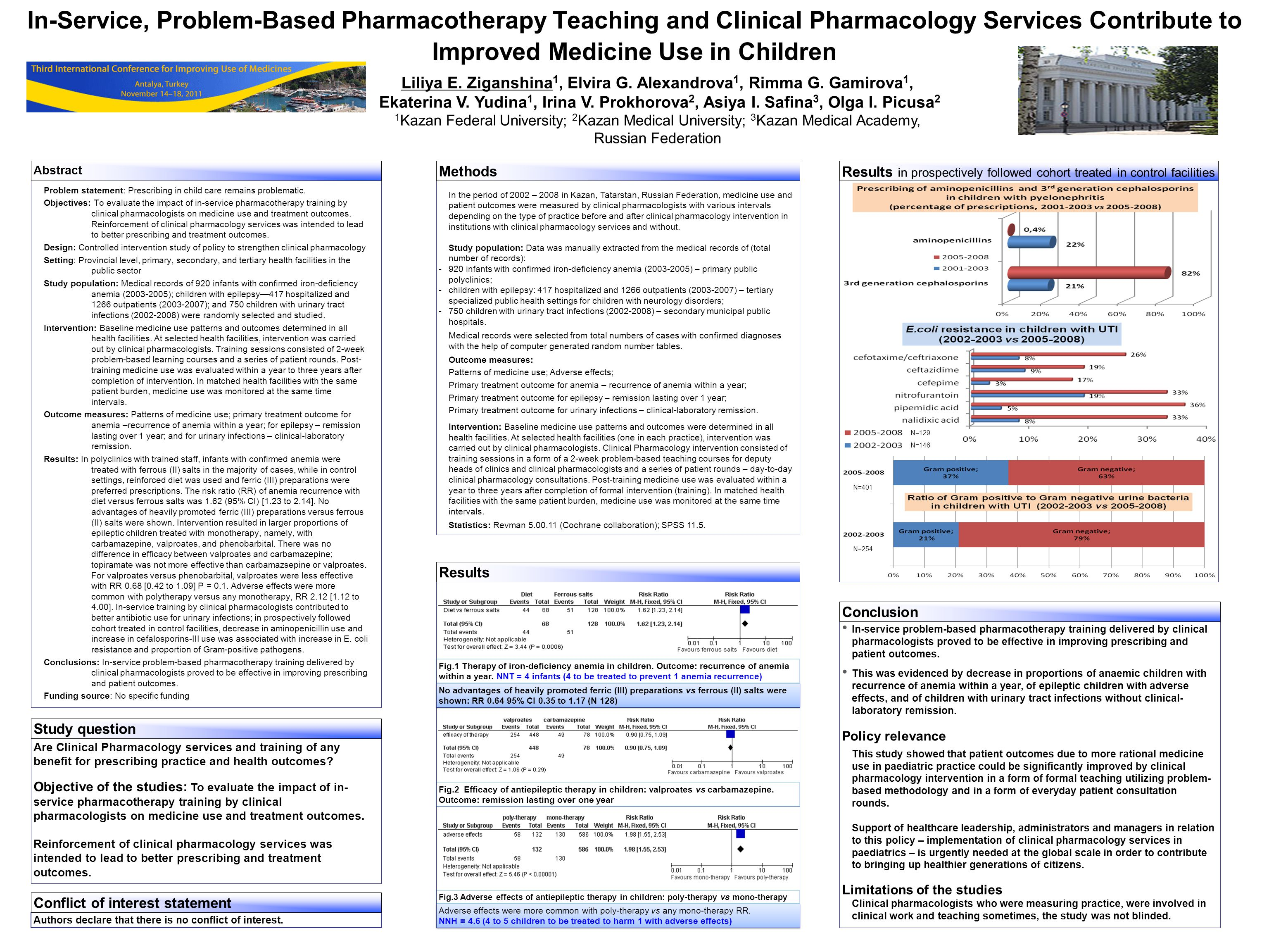 Fig.3 Adverse effects of antiepileptic therapy in children: poly-therapy vs mono-therapy In-Service, Problem-Based Pharmacotherapy Teaching and Clinical Pharmacology Services Contribute to Improved Medicine Use in Children Problem statement: Prescribing in child care remains problematic.