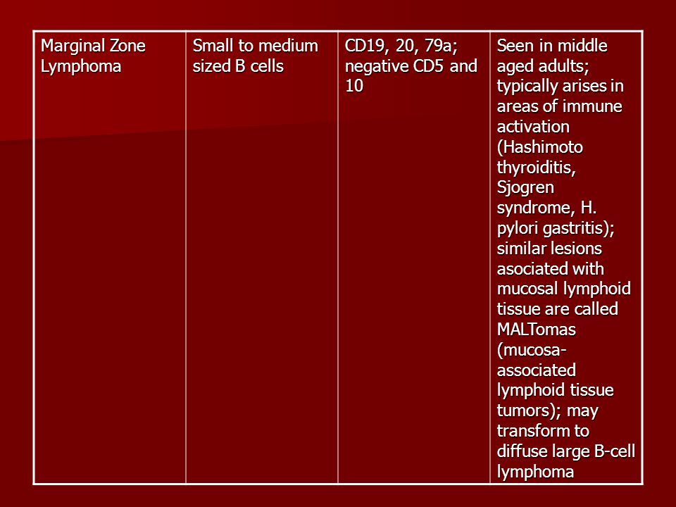 Marginal Zone Lymphoma Small to medium sized B cells CD19, 20, 79a; negative CD5 and 10 Seen in middle aged adults; typically arises in areas of immune activation (Hashimoto thyroiditis, Sjogren syndrome, H.