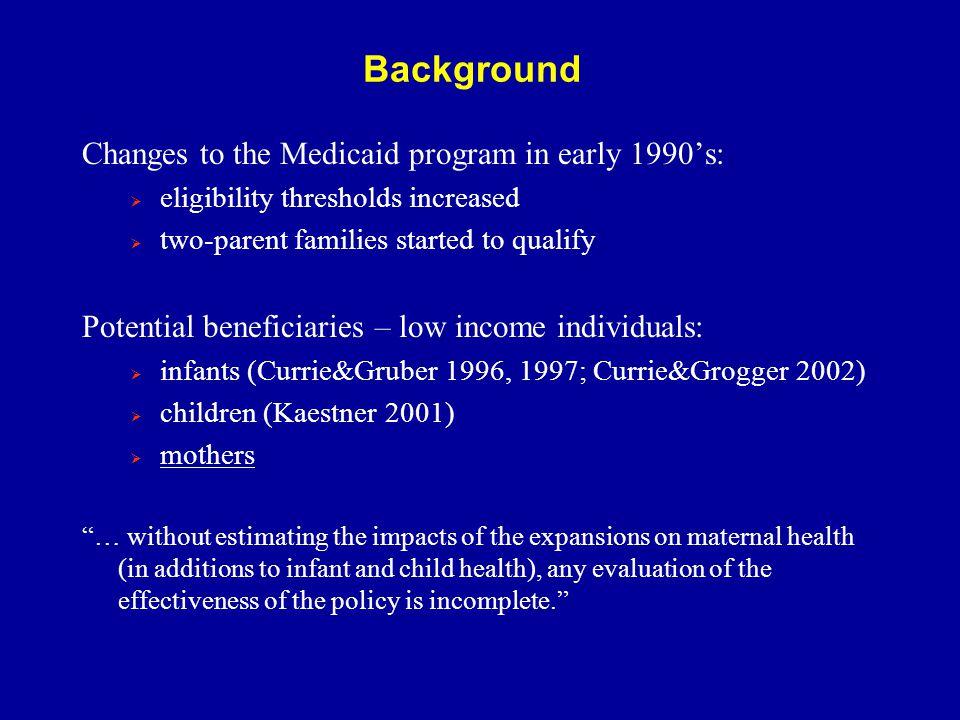 Why Study Maternal Health.Haas et al.
