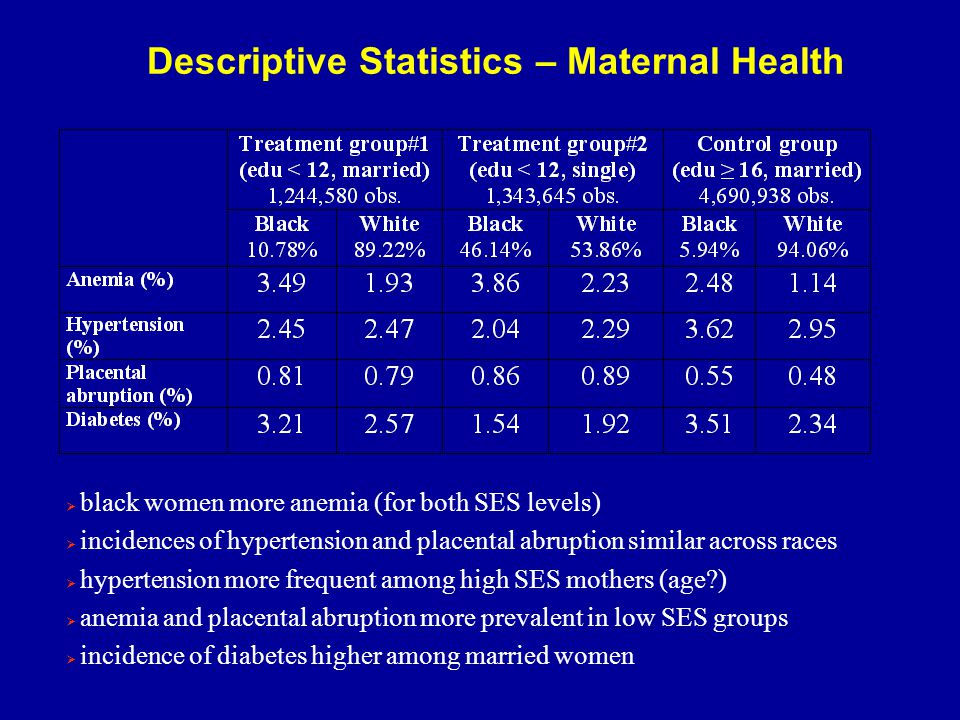 Trends in Maternal Health in the 1990's  increased incidences of anemia and hypertension  placental abruption: no change or slight decline  reporting.