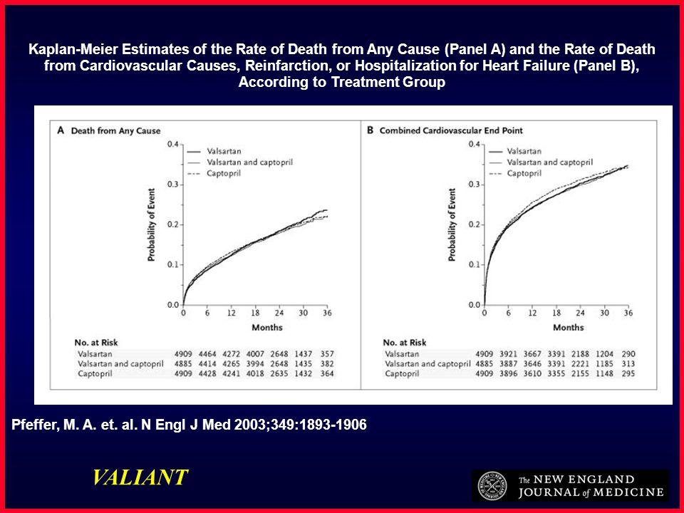 CRT in Advanced Heart Failure JACC 2009; 54: 600-607