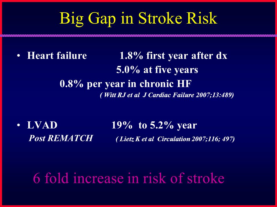 Big Gap in Stroke Risk Heart failure 1.8% first year after dx 5.0% at five years 0.8% per year in chronic HF ( Witt RJ et al J Cardiac Failure 2007;13