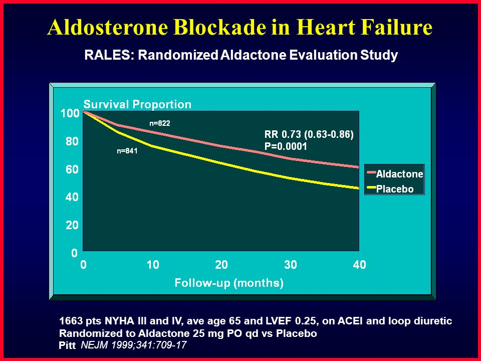Advanced Heart Failure: after ACEI or ARB and beta-blockade add ARB if on ACEI add Aldactone evaluate for CRT/ICD Disease management consider hydralazine-nitrate Heart transplant Ventricular re-shaping or restraint surgery Correct anemia or sleep disturbance Intravenous inotropes or BNP Ultrafiltration Mechanical circulatory support device