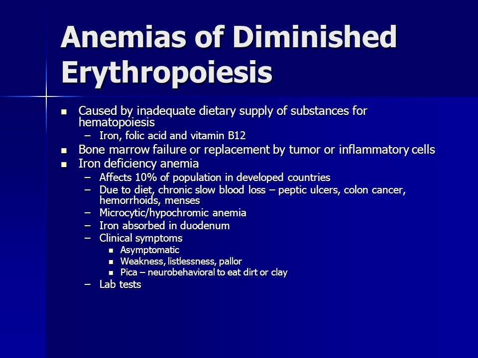 Anemias of Diminished Erythropoiesis Caused by inadequate dietary supply of substances for hematopoiesis Caused by inadequate dietary supply of substances for hematopoiesis –Iron, folic acid and vitamin B12 Bone marrow failure or replacement by tumor or inflammatory cells Bone marrow failure or replacement by tumor or inflammatory cells Iron deficiency anemia Iron deficiency anemia –Affects 10% of population in developed countries –Due to diet, chronic slow blood loss – peptic ulcers, colon cancer, hemorrhoids, menses –Microcytic/hypochromic anemia –Iron absorbed in duodenum –Clinical symptoms Asymptomatic Asymptomatic Weakness, listlessness, pallor Weakness, listlessness, pallor Pica – neurobehavioral to eat dirt or clay Pica – neurobehavioral to eat dirt or clay –Lab tests