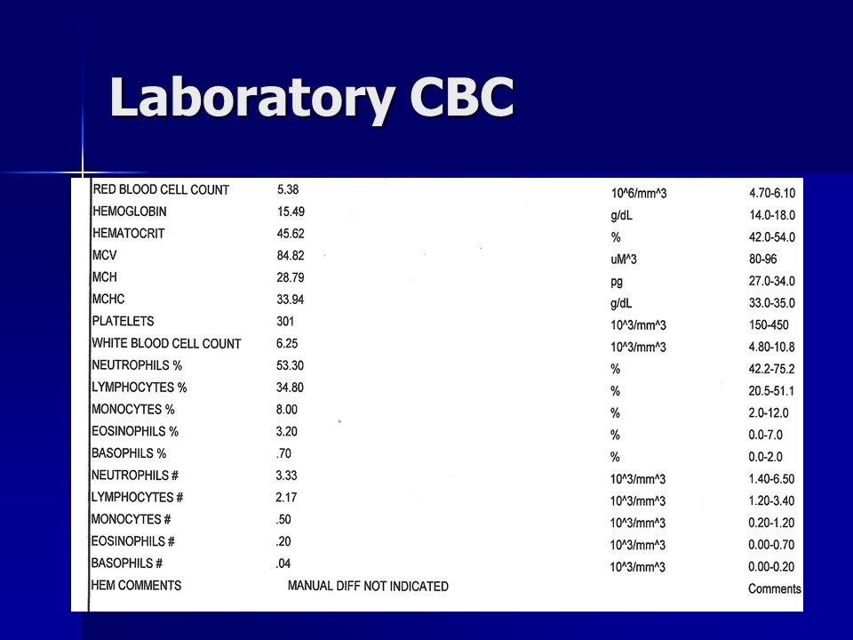 Laboratory CBC