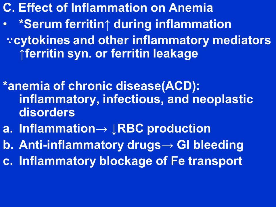 C. Effect of Inflammation on Anemia *Serum ferritin↑ during inflammation ∵ cytokines and other inflammatory mediators ↑ferritin syn. or ferritin leaka