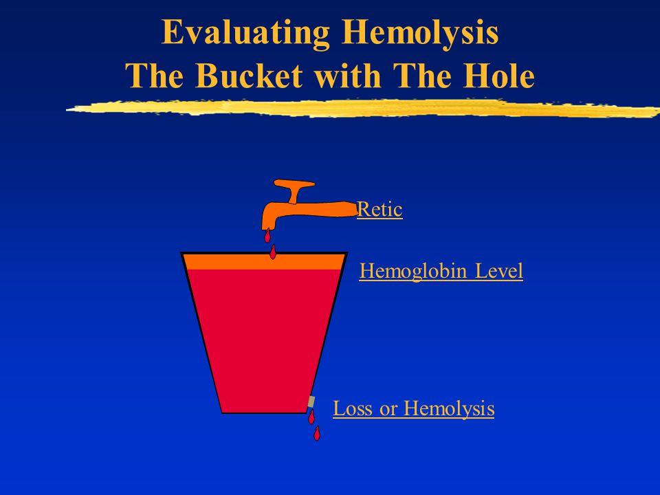 Retic Hemoglobin Level Loss or Hemolysis