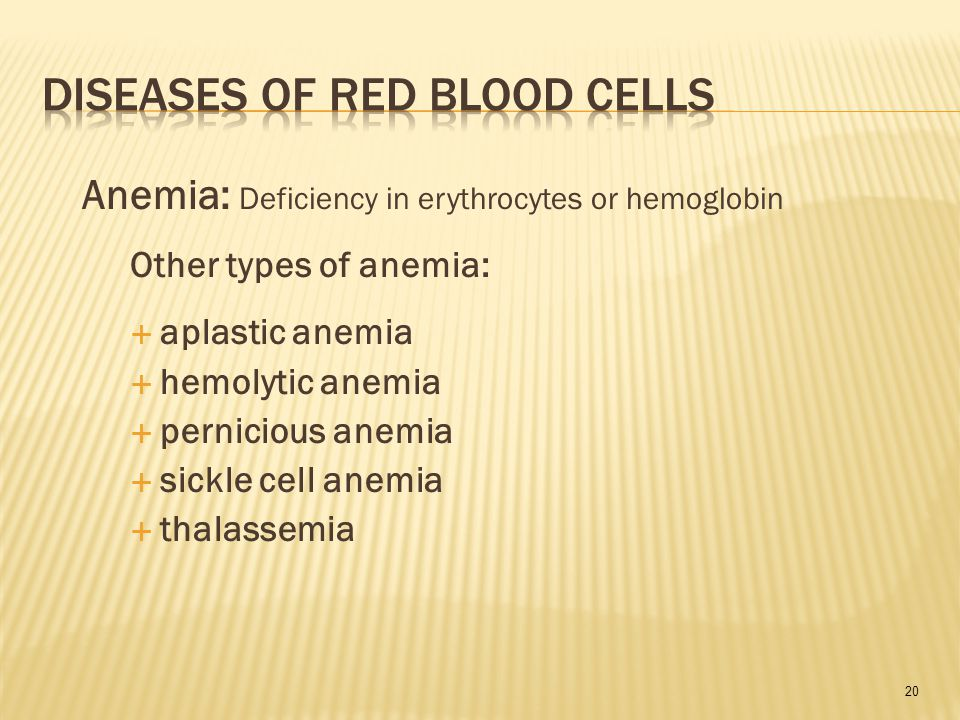 20 Anemia: Deficiency in erythrocytes or hemoglobin Other types of anemia:  aplastic anemia  hemolytic anemia  pernicious anemia  sickle cell anemia  thalassemia