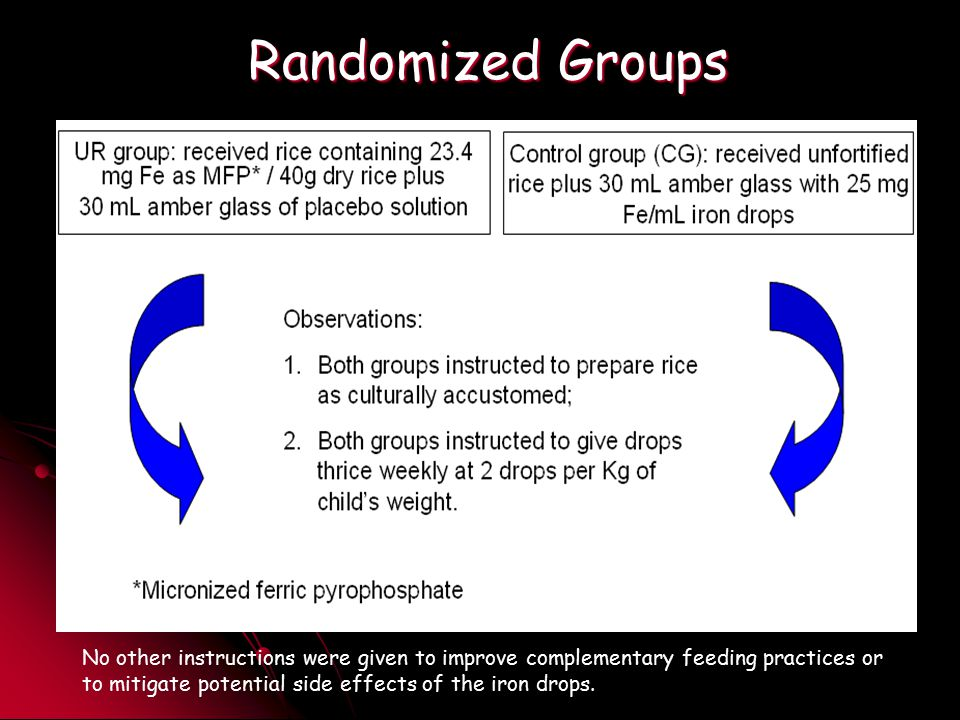 Randomized Groups No other instructions were given to improve complementary feeding practices or to mitigate potential side effects of the iron drops.
