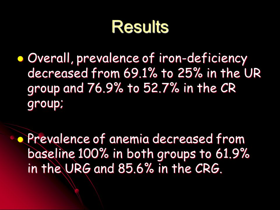 Results Overall, prevalence of iron-deficiency decreased from 69.1% to 25% in the UR group and 76.9% to 52.7% in the CR group; Overall, prevalence of iron-deficiency decreased from 69.1% to 25% in the UR group and 76.9% to 52.7% in the CR group; Prevalence of anemia decreased from baseline 100% in both groups to 61.9% in the URG and 85.6% in the CRG.