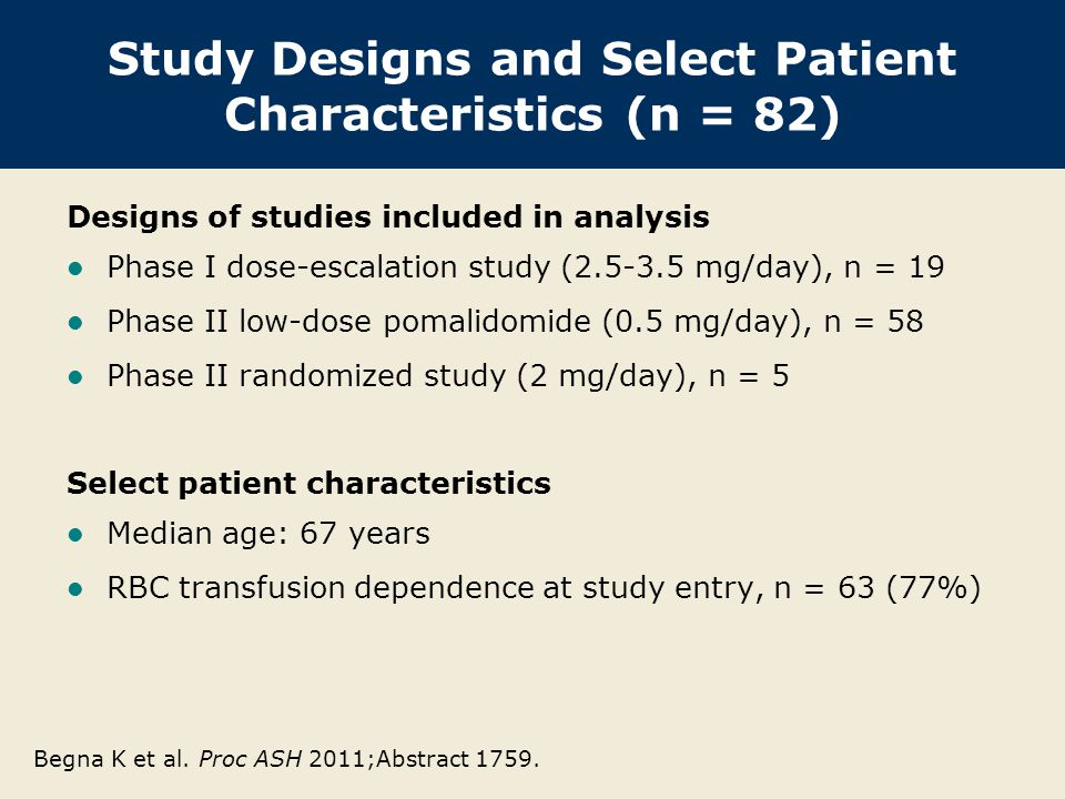 Study Designs and Select Patient Characteristics (n = 82) Designs of studies included in analysis Phase I dose-escalation study (2.5-3.5 mg/day), n =